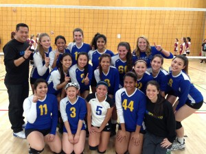 2014 Battle of the Bay - D2 Champs - SJSU II